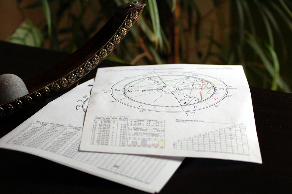 INTRODUCTION TO WESTERN ASTROLOGY WORKSHOP