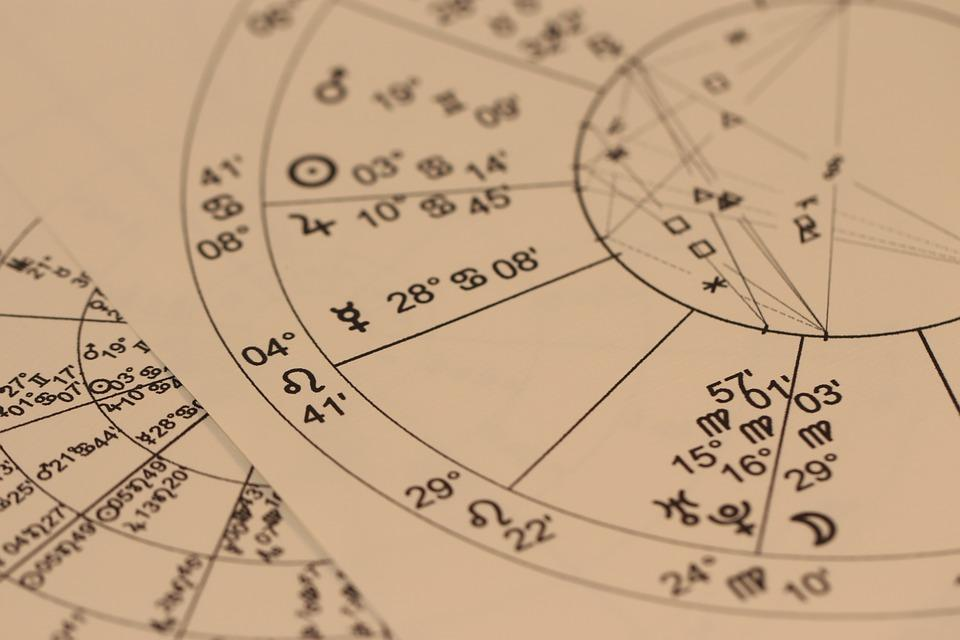 THE INNER PLAY OF THE PLANETS – A WESTERN ASTROLOGY WORKSHOP